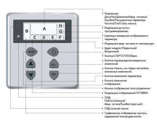 NOCCHI CPS10/DHR 4-50 N 4700070